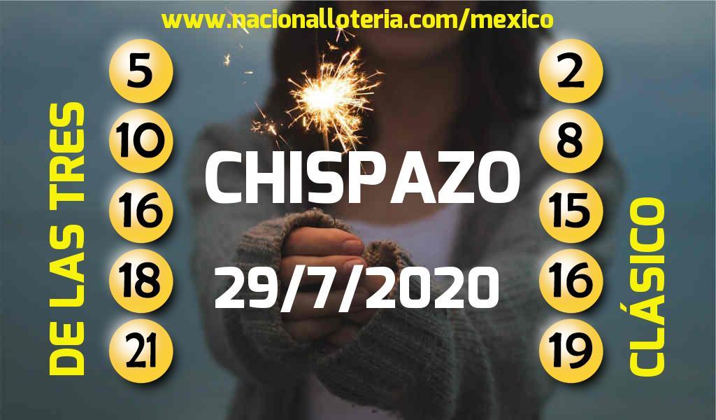 Résultats de la loterie du mercredi 29 juillet 2020